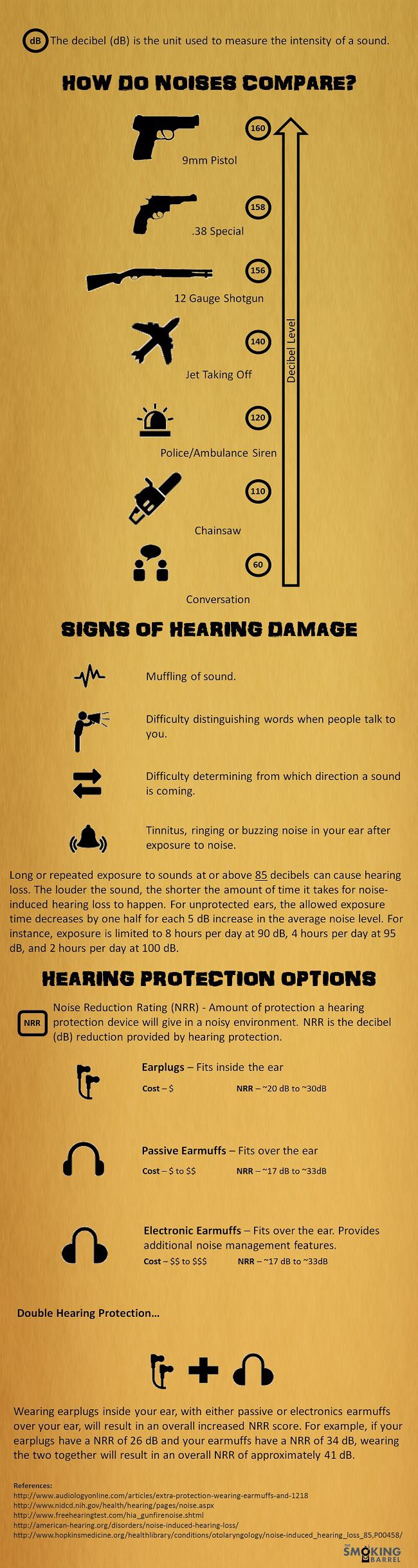 how shooting affects hearing